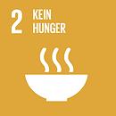 Grafik: Kein Hunger